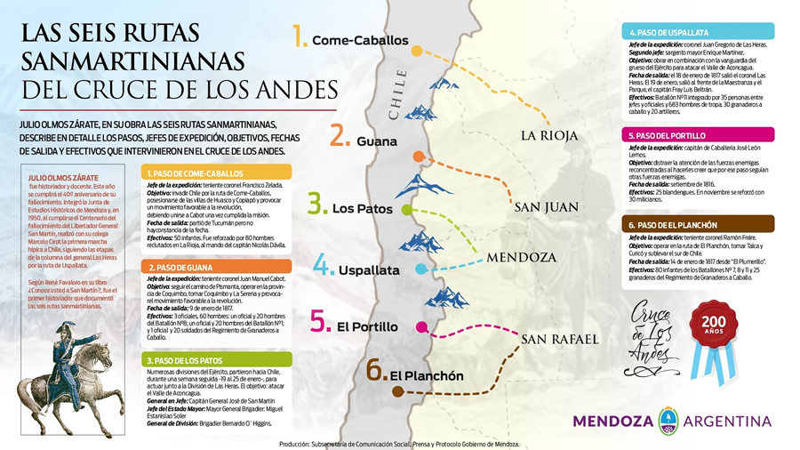 infografias-san-martin-rutas_chico