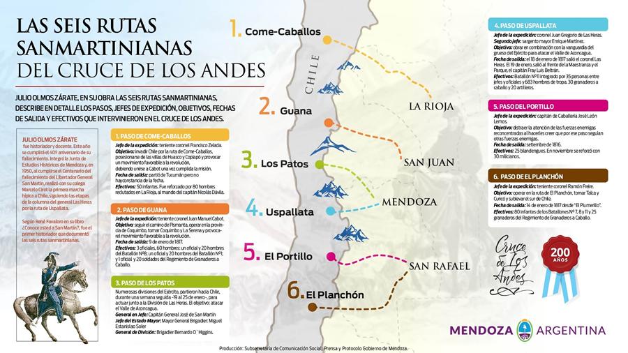 infografias-san-martin-02-rutas