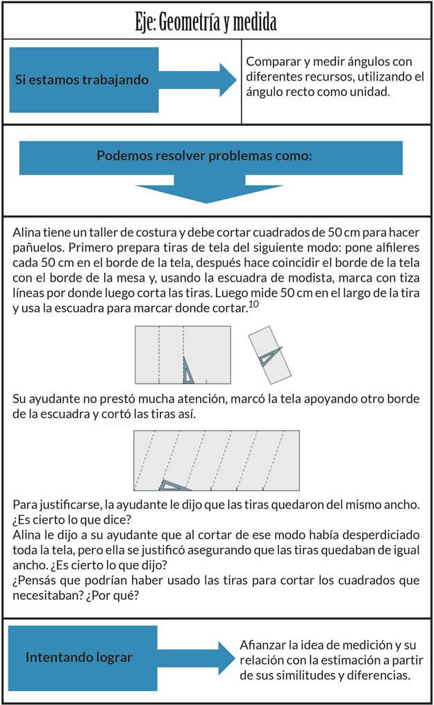 1 Problema por día. 1PxD | www.mendoza.edu.ar