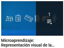 microaprendizaje-representacion visual