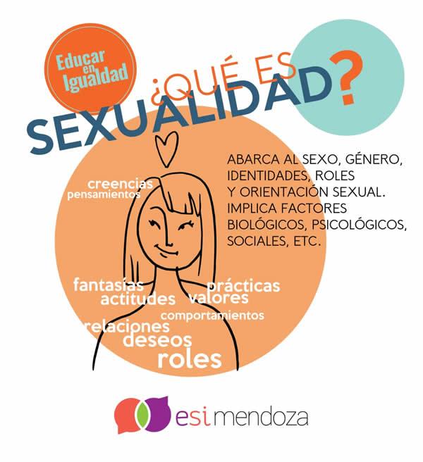 ESI_SEXUALIDAD