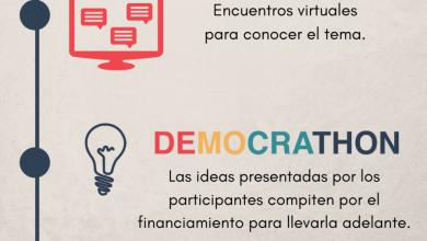Democrathon_ incripciones_alumnos nivel Sup._01