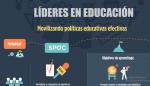 Líderes en Educación_ BID